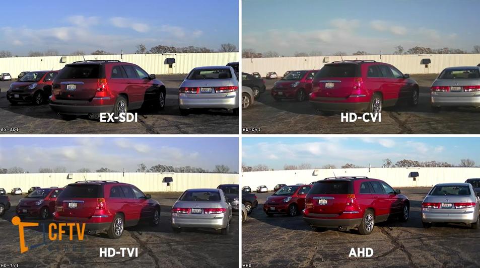 câmeras de alta definição