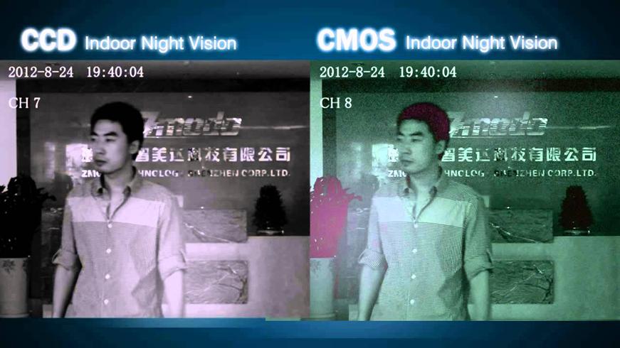 CMOS e CCD