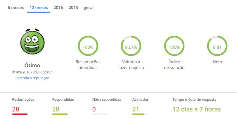 tecvoz brasil